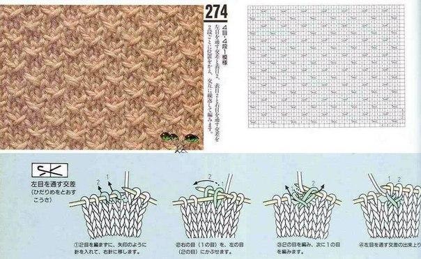 Вязание спицами простые рисунки на жилетки
